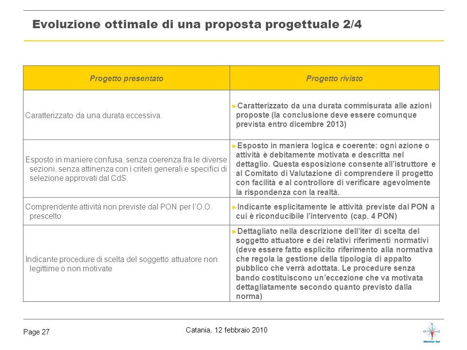 Evoluzione ottimale di una proposta progettuale 2/4