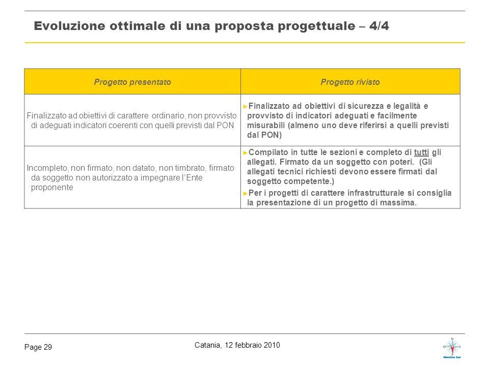 Evoluzione ottimale di una proposta progettuale – 4/4