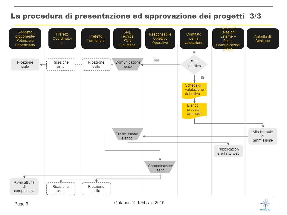 La procedura di presentazione ed approvazione dei progetti 3/3