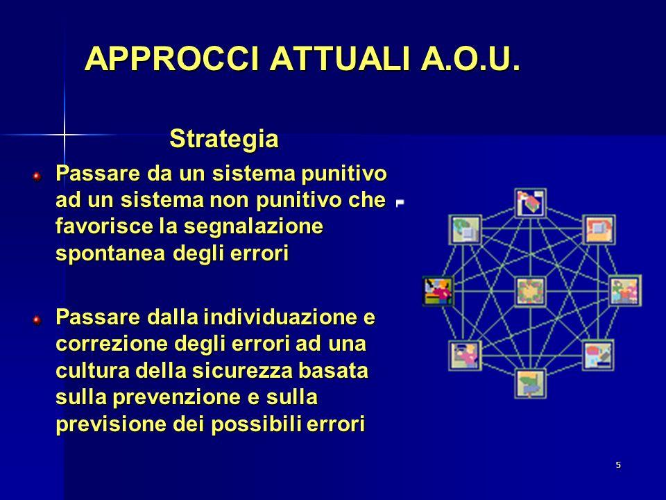 APPROCCI ATTUALI A.O.U. Strategia