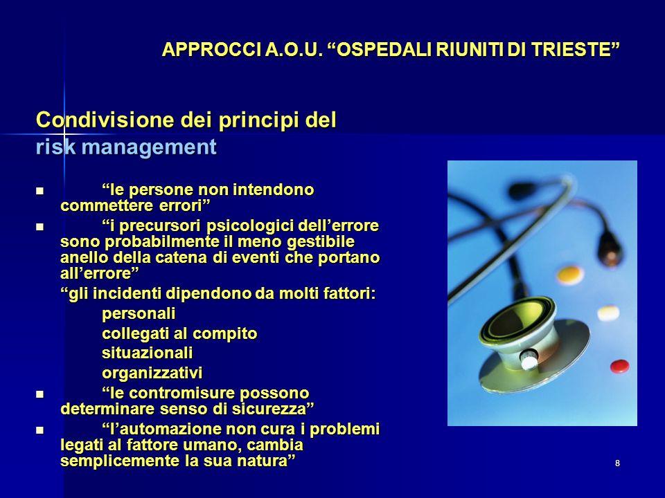 APPROCCI A.O.U. OSPEDALI RIUNITI DI TRIESTE