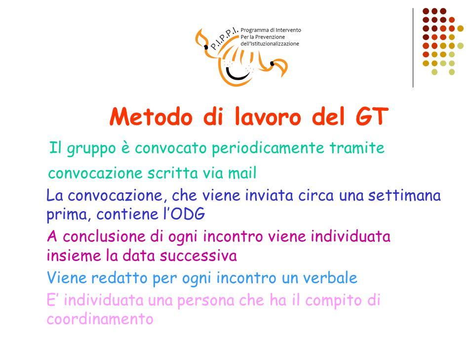 Metodo di lavoro del GT Il gruppo è convocato periodicamente tramite
