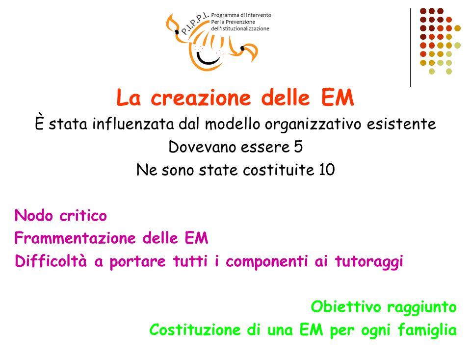 La creazione delle EM È stata influenzata dal modello organizzativo esistente. Dovevano essere 5. Ne sono state costituite 10.