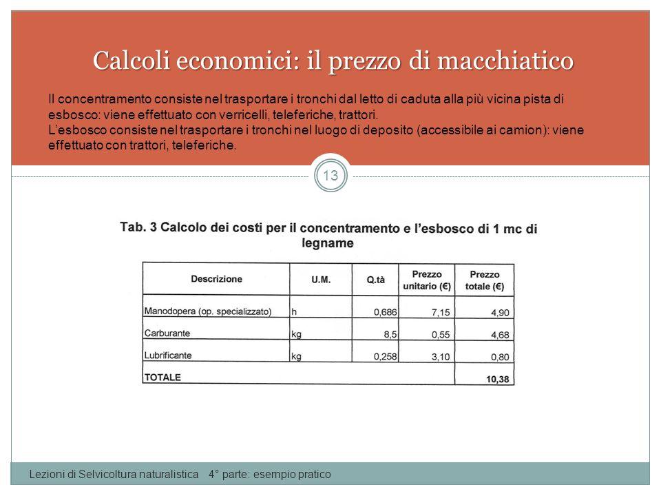 Calcoli economici: il prezzo di macchiatico