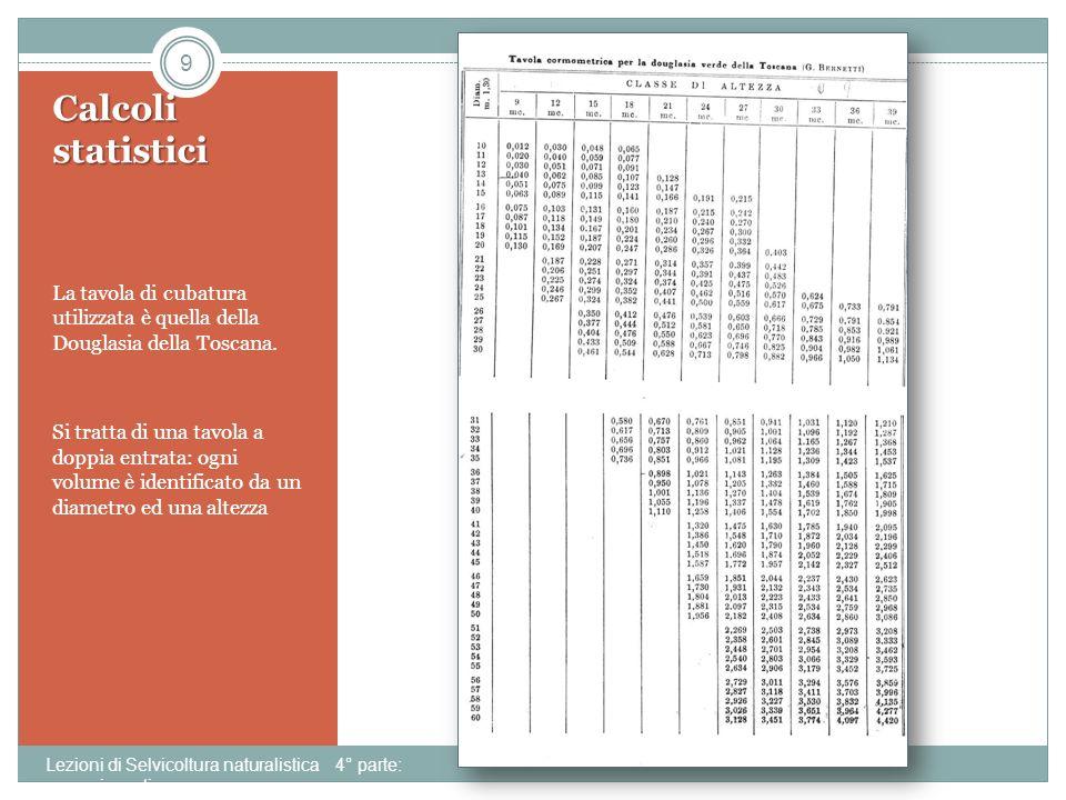 Calcoli statistici La tavola di cubatura utilizzata è quella della Douglasia della Toscana.
