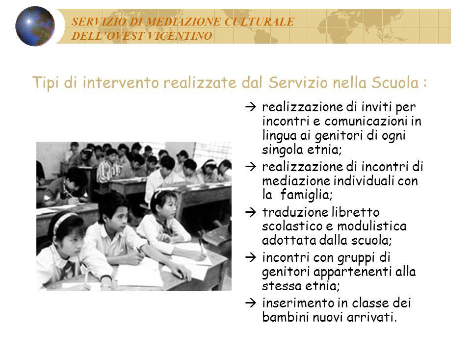 SERVIZIO DI MEDIAZIONE CULTURALE DELL'OVEST VICENTINO