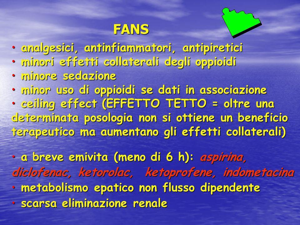 FANS analgesici, antinfiammatori, antipiretici