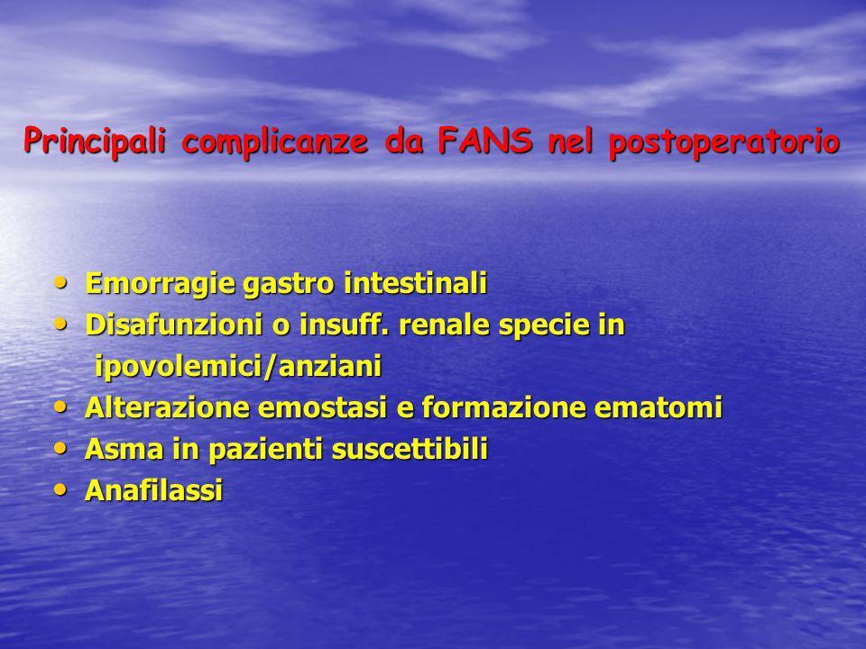 Principali complicanze da FANS nel postoperatorio