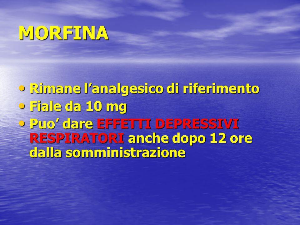 MORFINA Rimane l'analgesico di riferimento Fiale da 10 mg