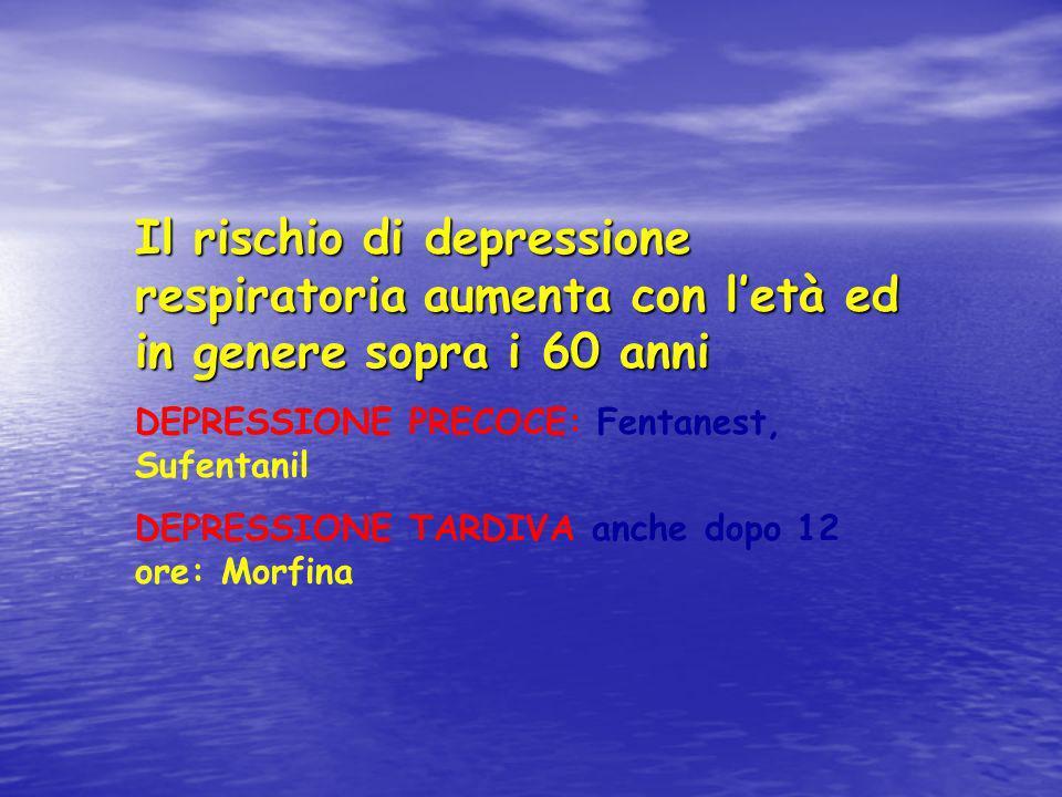 Il rischio di depressione respiratoria aumenta con l'età ed in genere sopra i 60 anni