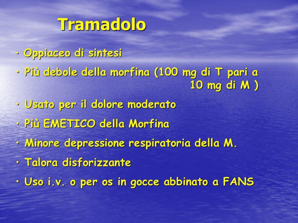 Tramadolo Più debole della morfina (100 mg di T pari a 10 mg di M )