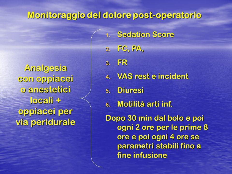 Monitoraggio del dolore post-operatorio