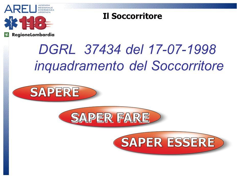 DGRL 37434 del 17-07-1998 inquadramento del Soccorritore