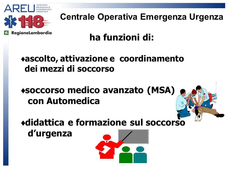 Centrale Operativa Emergenza Urgenza