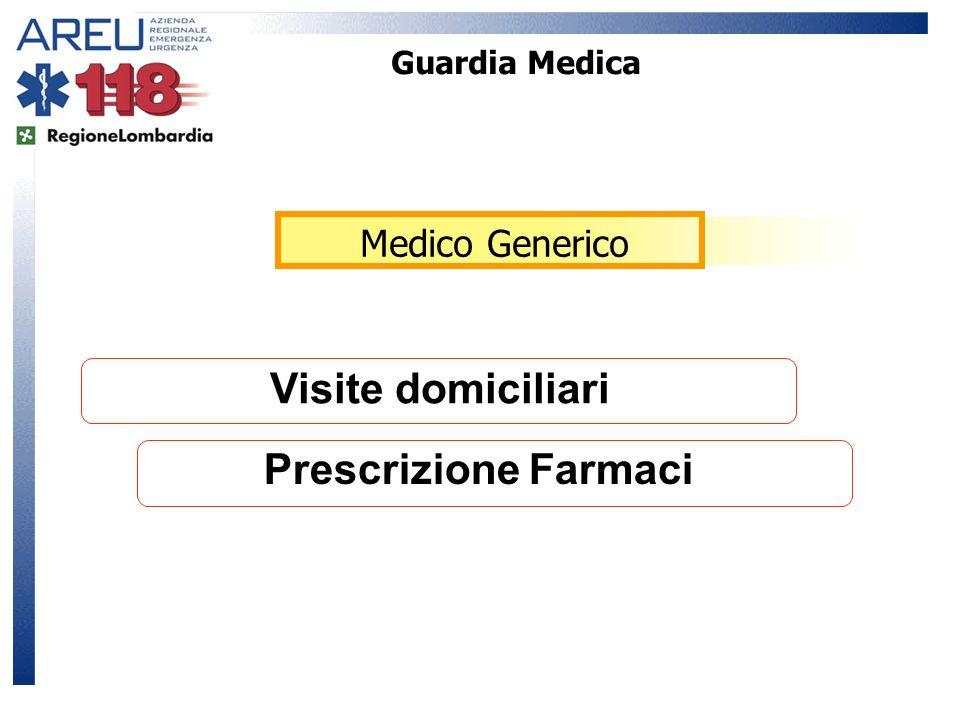 Visite domiciliari Prescrizione Farmaci