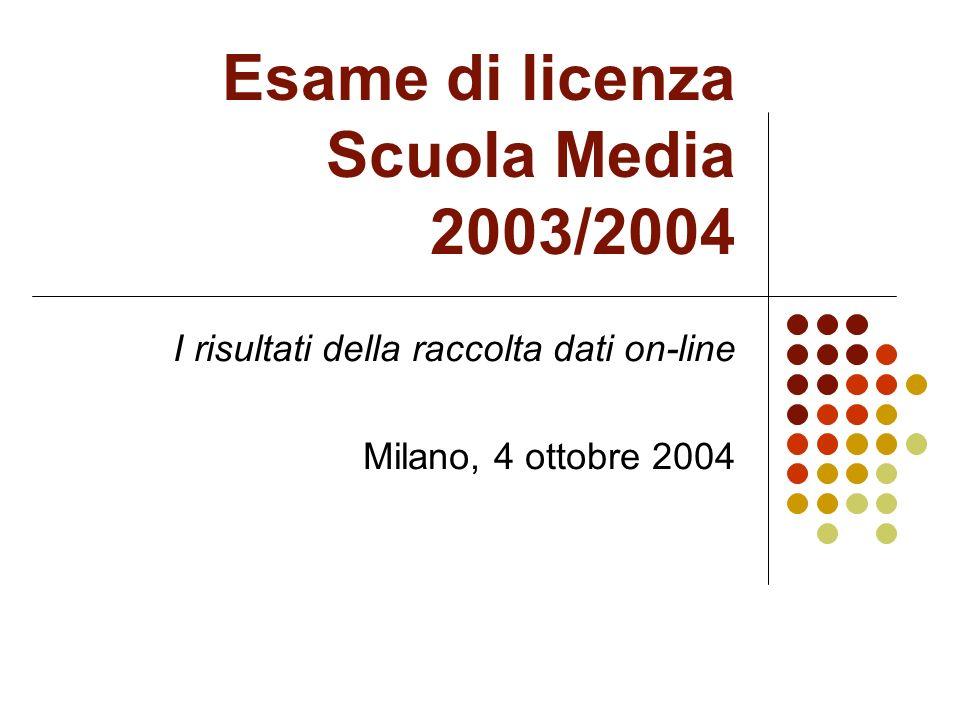 Esame di licenza Scuola Media 2003/2004