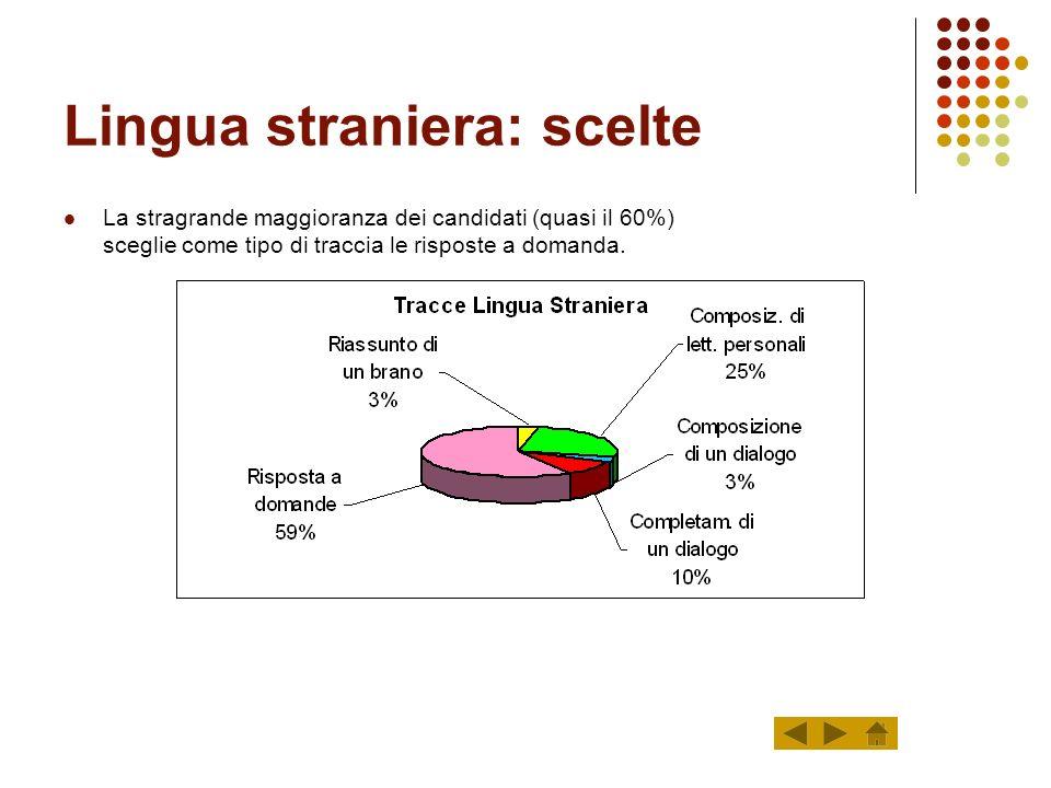 Lingua straniera: scelte