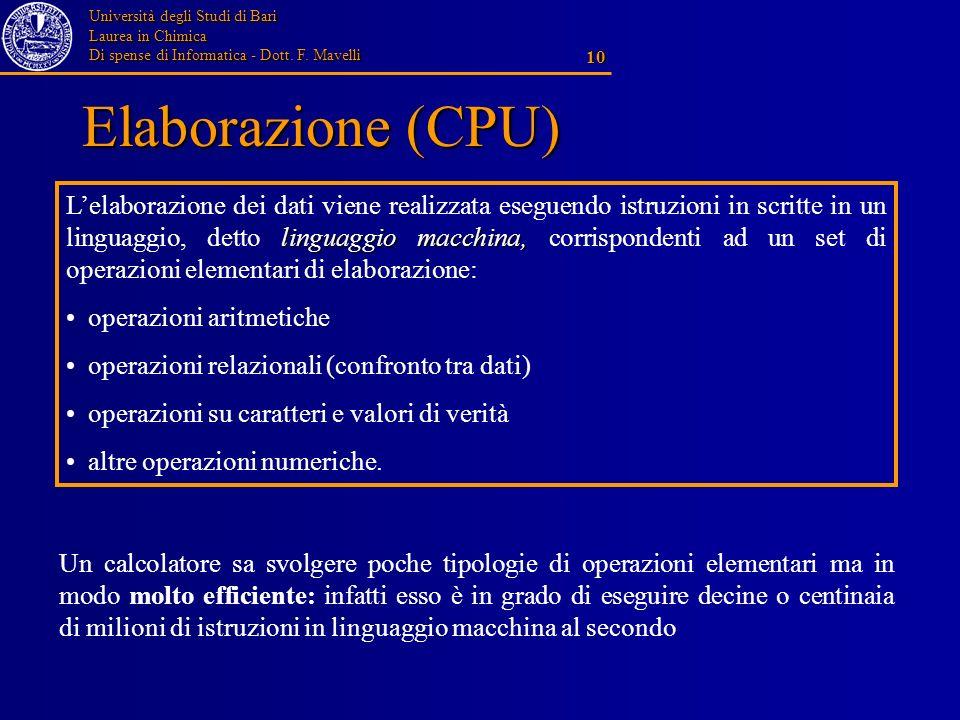 Elaborazione (CPU)