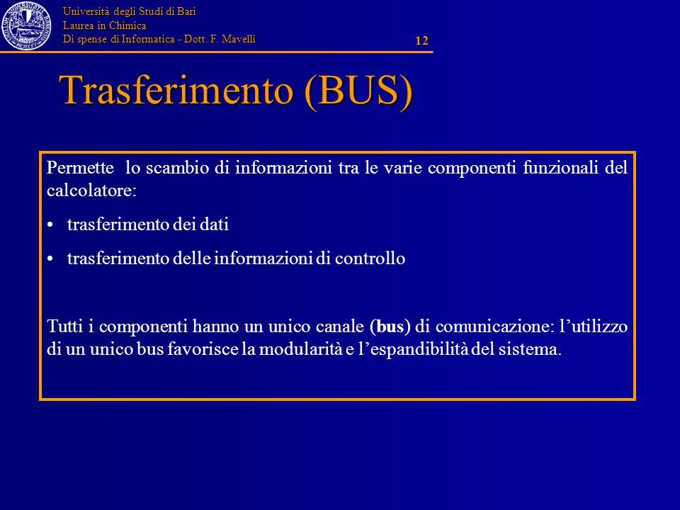 Trasferimento (BUS) Permette lo scambio di informazioni tra le varie componenti funzionali del calcolatore: