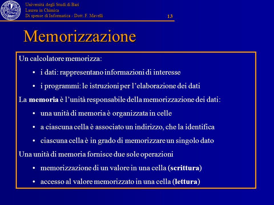 Memorizzazione Un calcolatore memorizza: