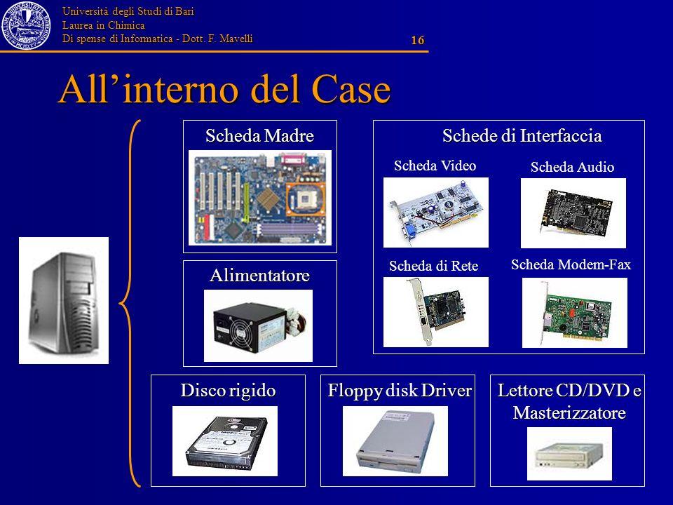 Lettore CD/DVD e Masterizzatore