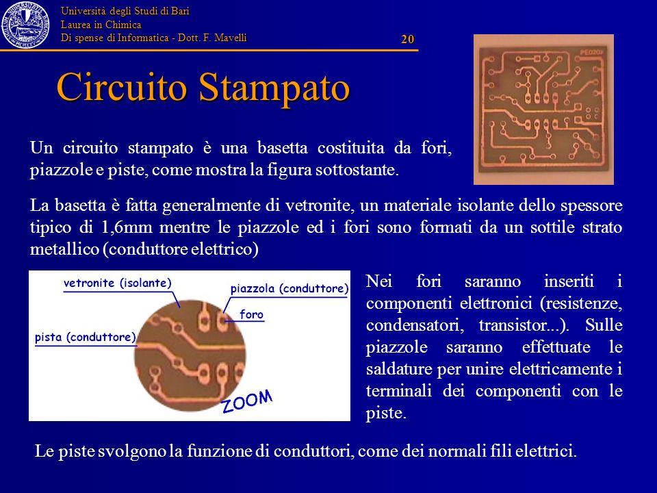 Circuito Stampato Un circuito stampato è una basetta costituita da fori, piazzole e piste, come mostra la figura sottostante.
