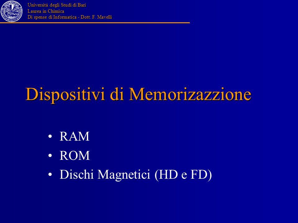 Dispositivi di Memorizazzione