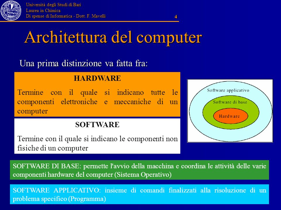 L architettura di un calcolatore ppt scaricare for Software di progettazione di architettura domestica