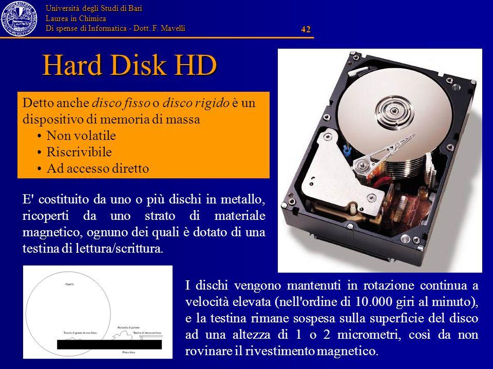 Hard Disk HD Detto anche disco fisso o disco rigido è un dispositivo di memoria di massa. Non volatile.