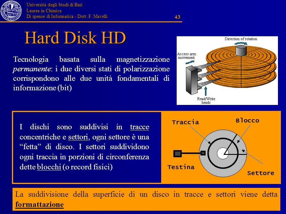 Hard Disk HD