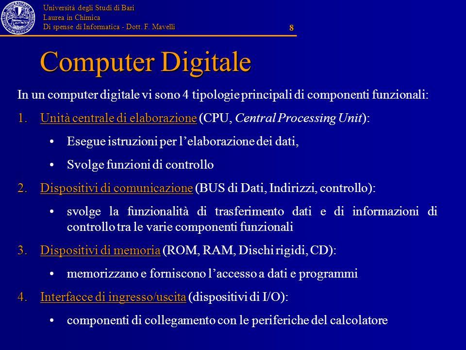 Computer Digitale In un computer digitale vi sono 4 tipologie principali di componenti funzionali: