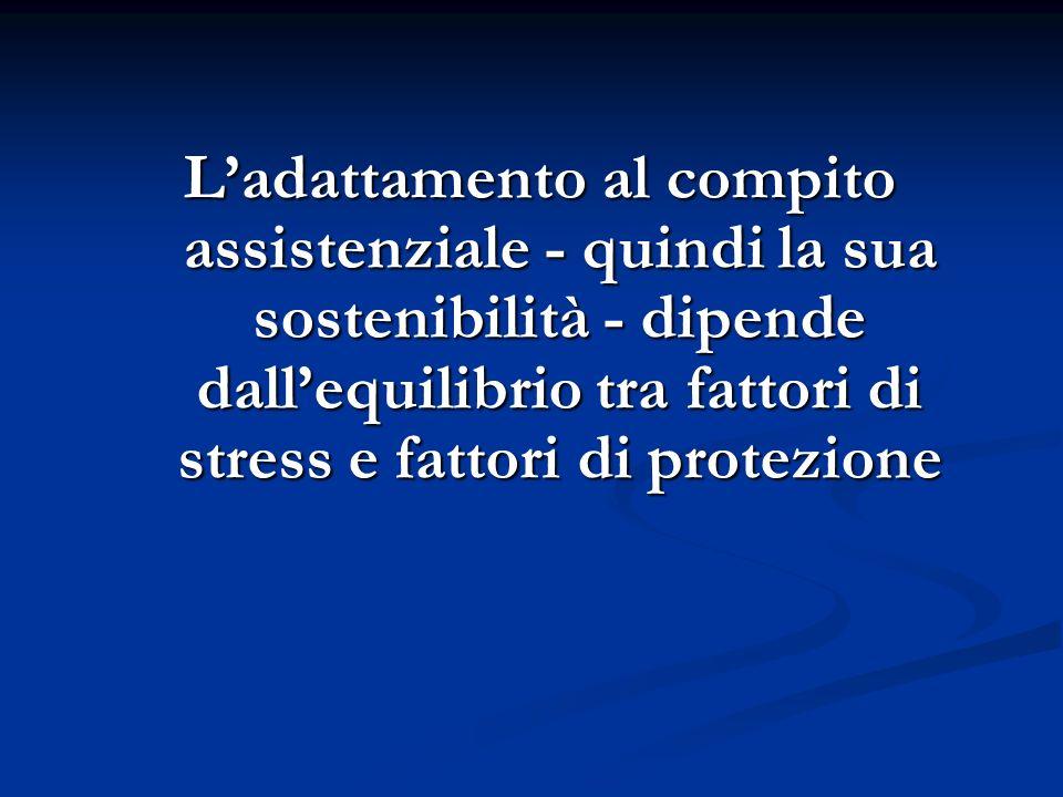 L'adattamento al compito assistenziale - quindi la sua sostenibilità - dipende dall'equilibrio tra fattori di stress e fattori di protezione