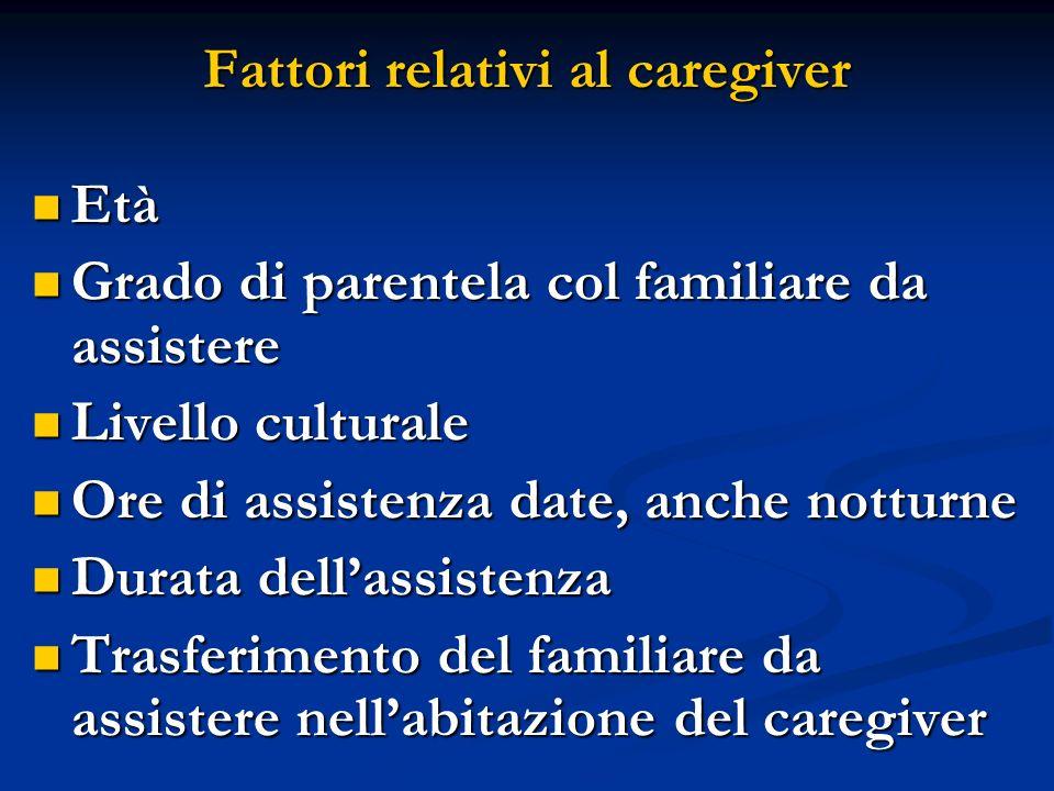 Fattori relativi al caregiver