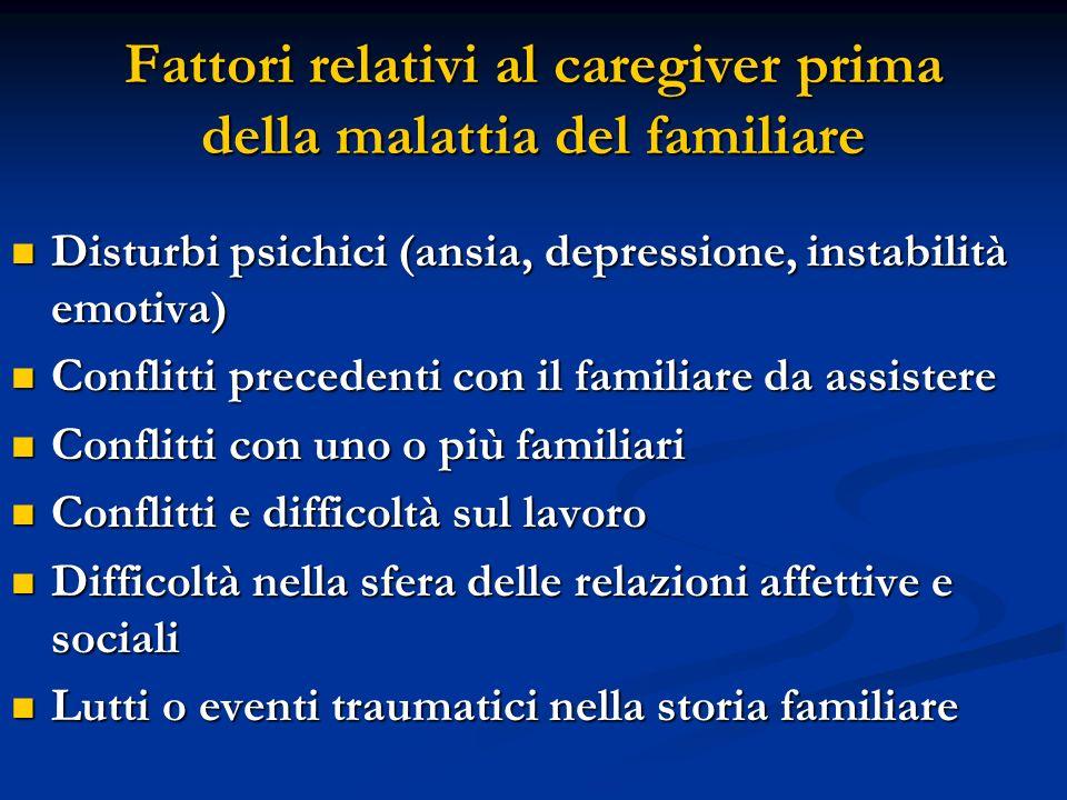 Fattori relativi al caregiver prima della malattia del familiare