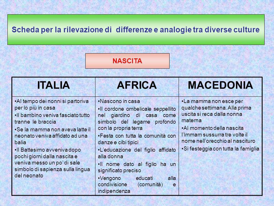 ITALIA AFRICA MACEDONIA