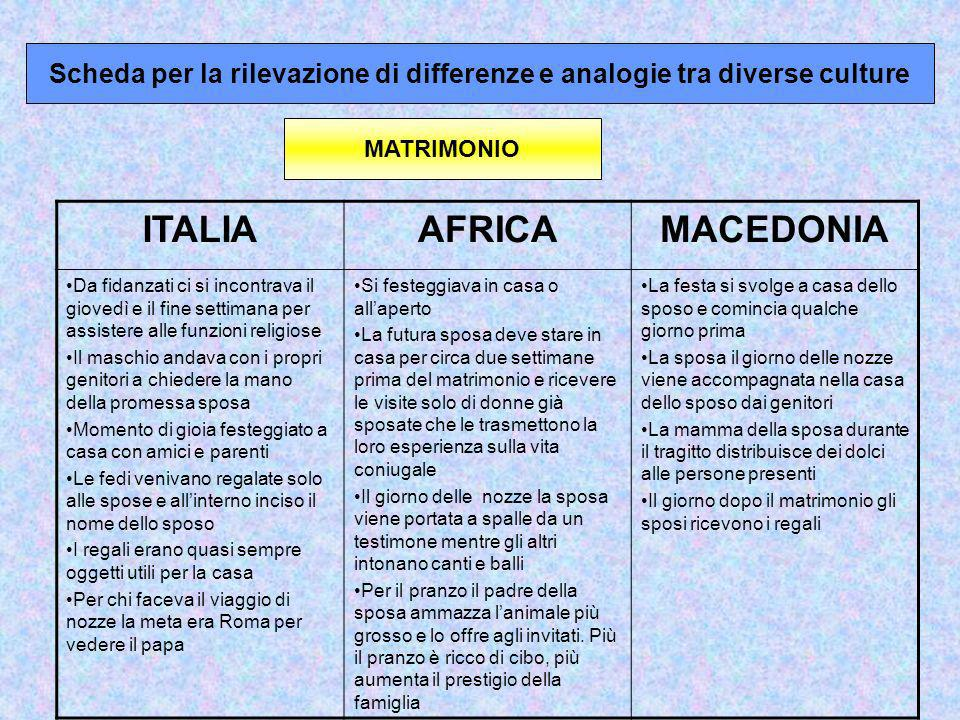 Scheda per la rilevazione di differenze e analogie tra diverse culture