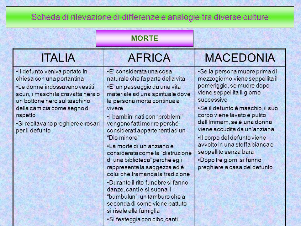 Scheda di rilevazione di differenze e analogie tra diverse culture