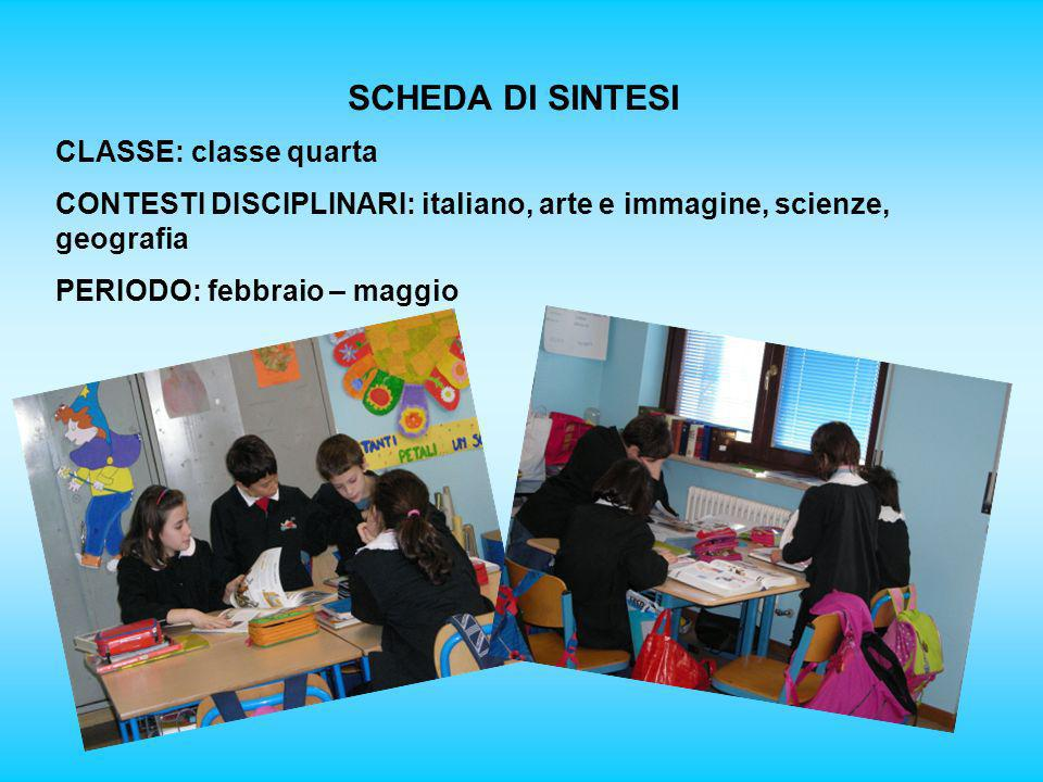 SCHEDA DI SINTESI CLASSE: classe quarta