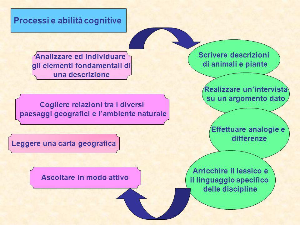 Processi e abilità cognitive