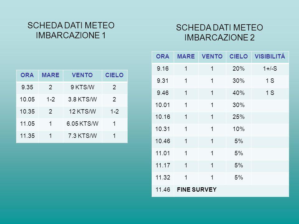 SCHEDA DATI METEO IMBARCAZIONE 2