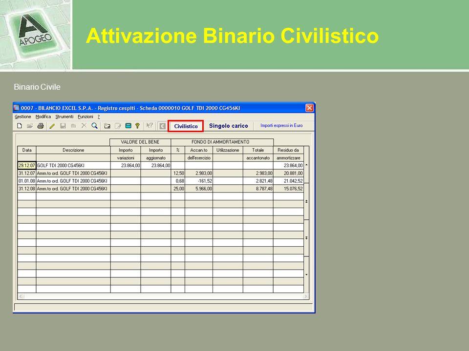 Attivazione Binario Civilistico