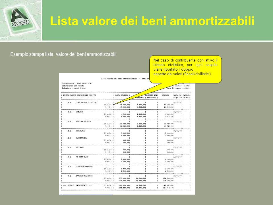 Lista valore dei beni ammortizzabili