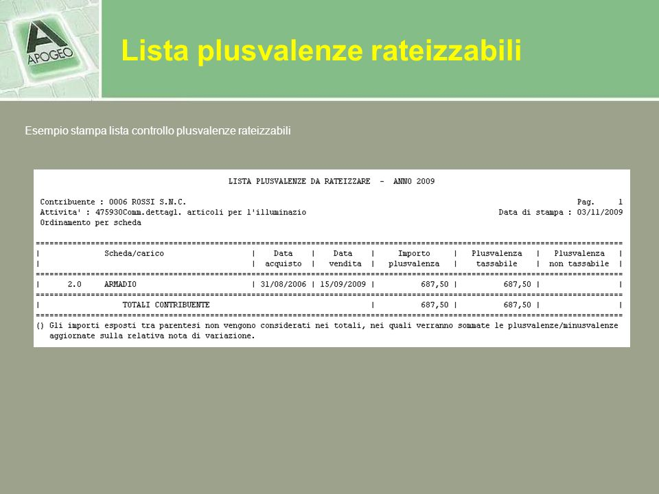 Lista plusvalenze rateizzabili