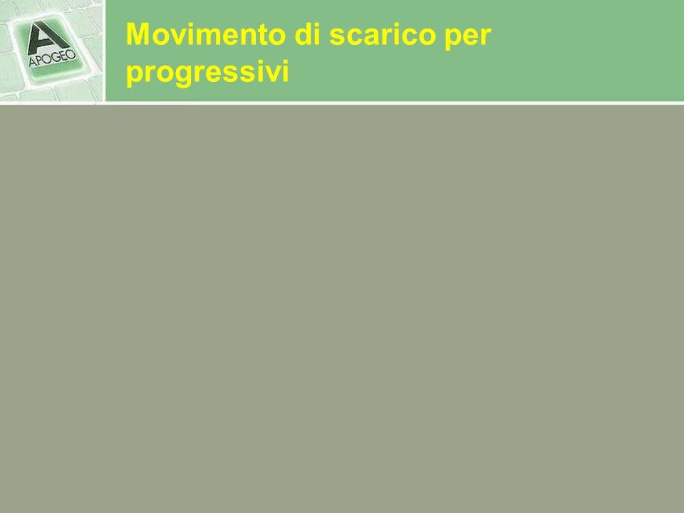Movimento di scarico per progressivi