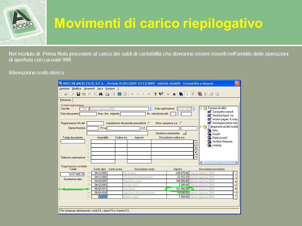 Movimenti di carico riepilogativo