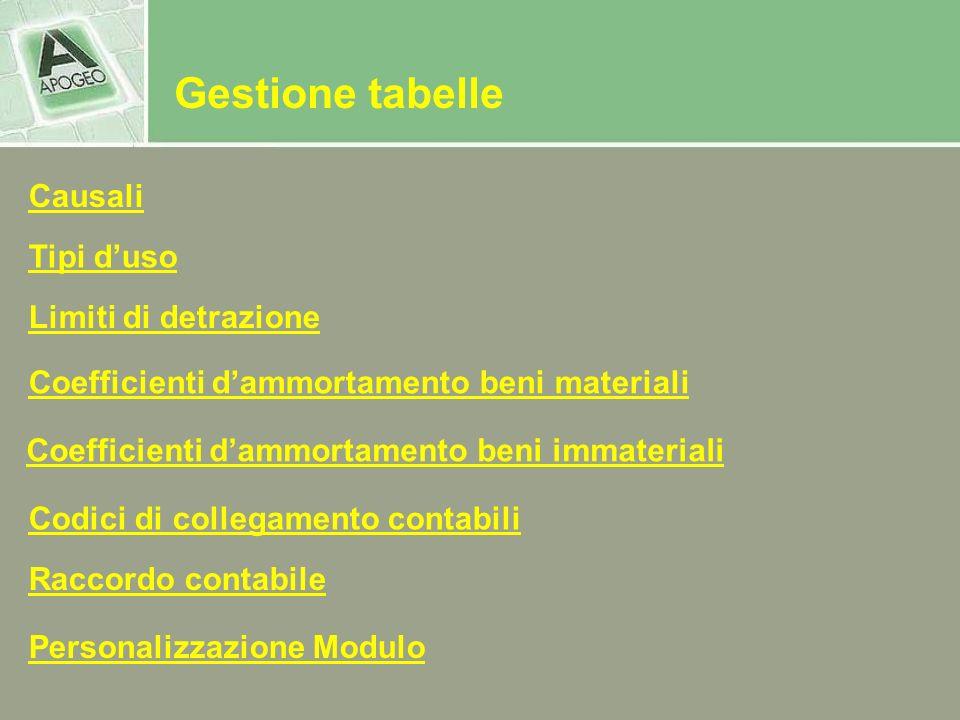 Gestione tabelle Causali Tipi d'uso Limiti di detrazione