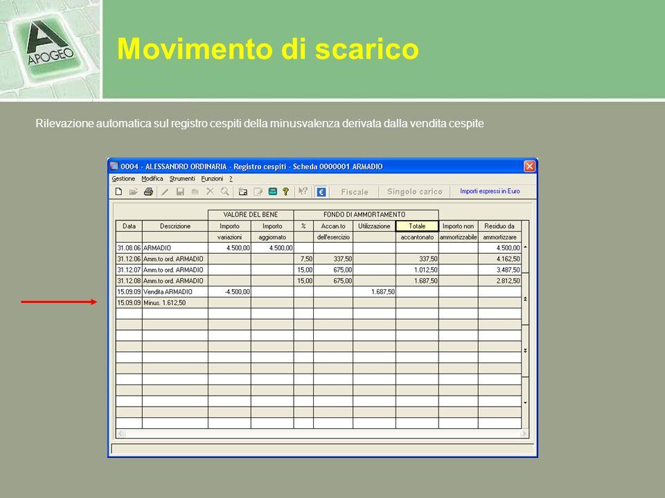 Movimento di scarico Rilevazione automatica sul registro cespiti della minusvalenza derivata dalla vendita cespite.