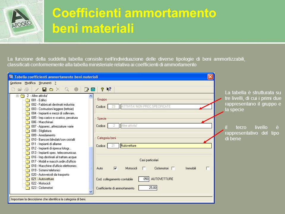 Coefficienti ammortamento beni materiali