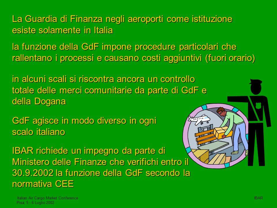 GdF agisce in modo diverso in ogni scalo italiano