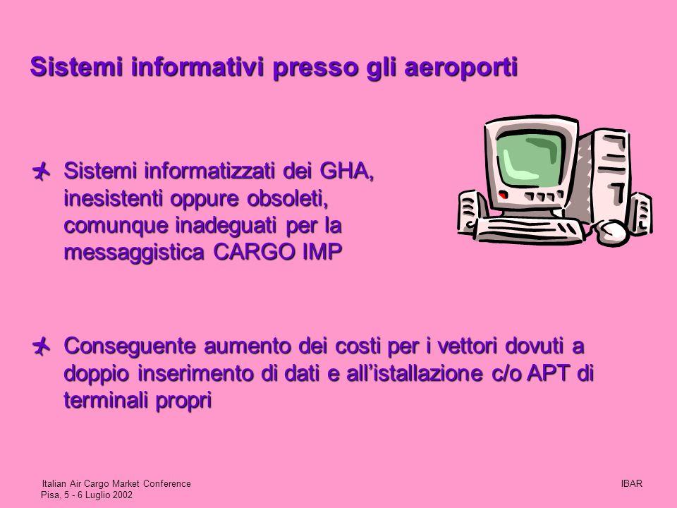 Sistemi informativi presso gli aeroporti